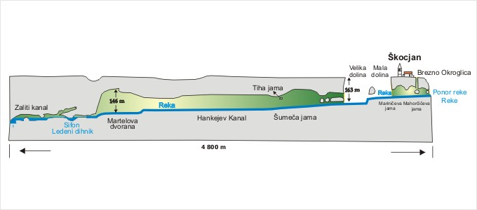 zemljevid prerez velik